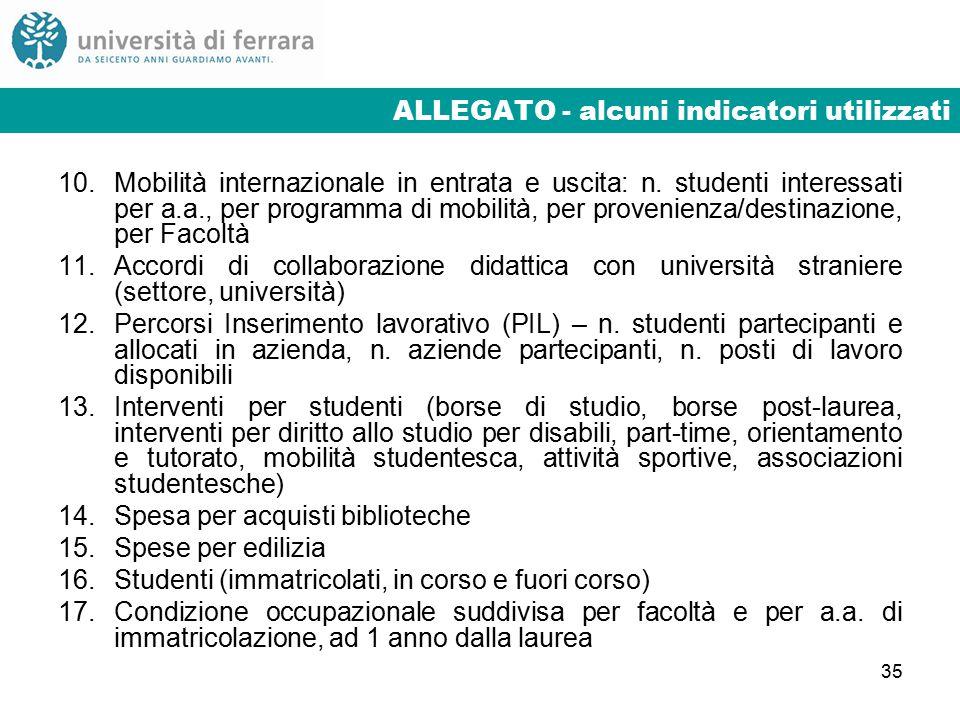 35 ALLEGATO - alcuni indicatori utilizzati 10.Mobilità internazionale in entrata e uscita: n.