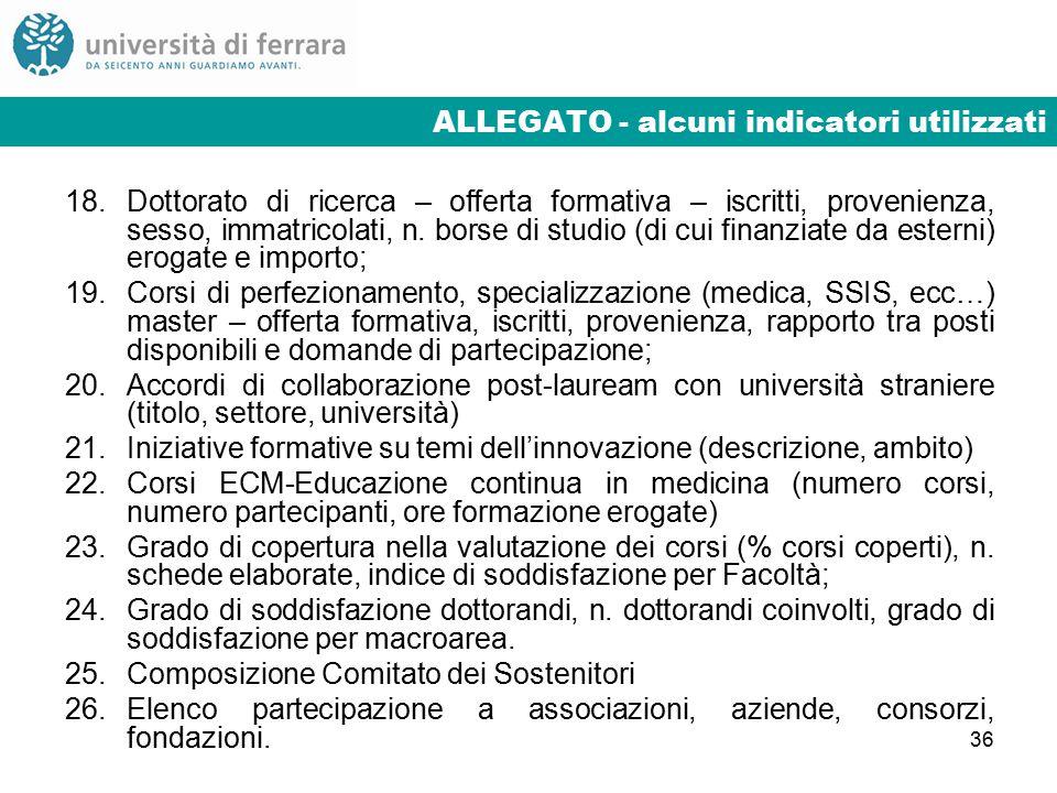 36 ALLEGATO - alcuni indicatori utilizzati 18.Dottorato di ricerca – offerta formativa – iscritti, provenienza, sesso, immatricolati, n.