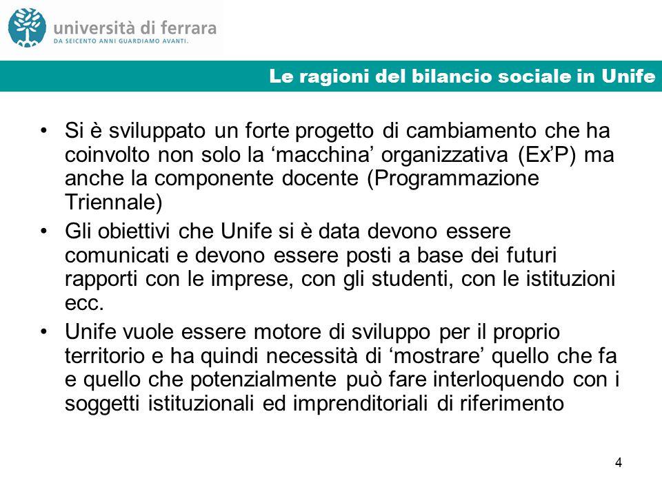 5 Modello organizzativo del bilancio sociale in Unife/1 Sono stati individuati: un gruppo di controllo, per la definizione degli ambiti, degli indicatori, degli stakeholders: gruppo di vertice politico un gruppo operativo di 'misuratori', per la raccolta dei dati: gruppo degli amministrativi e dei tecnici