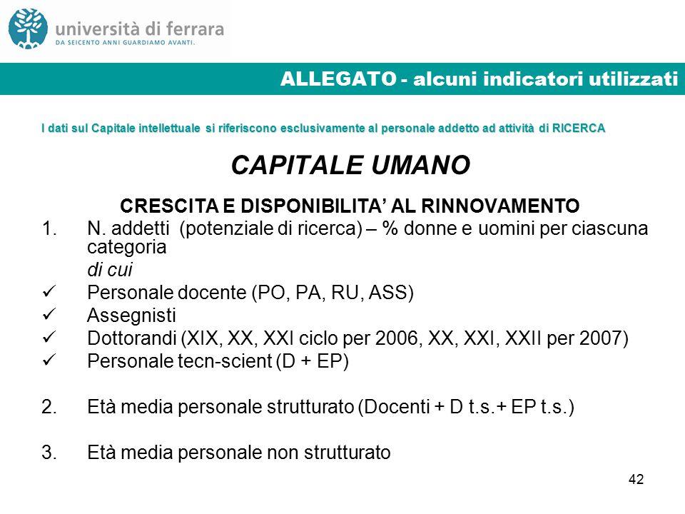 42 ALLEGATO - alcuni indicatori utilizzati I dati sul Capitale intellettuale si riferiscono esclusivamente al personale addetto ad attività di RICERCA CAPITALE UMANO CRESCITA E DISPONIBILITA' AL RINNOVAMENTO 1.N.