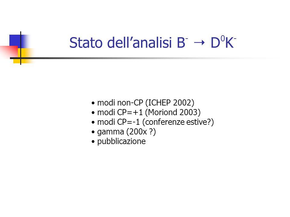 Stato dell'analisi B -  D 0 K - modi non-CP (ICHEP 2002) modi CP=+1 (Moriond 2003) modi CP=-1 (conferenze estive ) gamma (200x ) pubblicazione