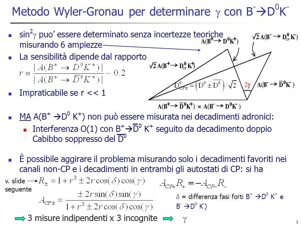 3 Metodo Wyler-Gronau per determinare  con B -  D 0 K - sin 2  puo' essere determinato senza incertezze teoriche misurando 6 ampiezze La sensibilità dipende dal rapporto Impraticabile se r << 1 MA A(B +  D 0 K + ) non può essere misurata nei decadimenti adronici: Interferenza O(1) con B +  D 0 K + seguito da decadimento doppio Cabibbo soppresso del D 0 È possibile aggirare il problema misurando solo i decadimenti favoriti nei canali non-CP e i decadimenti in entrambi gli autostati di CP: si ha  = differenza fasi forti B +  D 0 K + e B -  D 0 K - ) 3 misure indipendenti x 3 incognite  v.