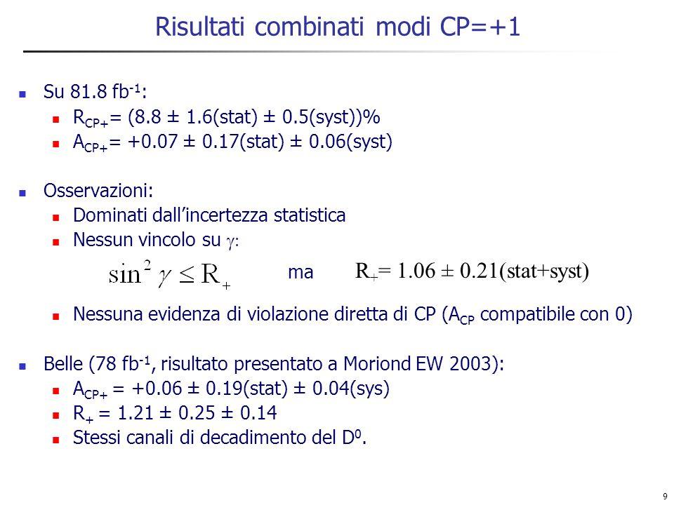 9 Risultati combinati modi CP=+1 Su 81.8 fb -1 : R CP+ = (8.8 ± 1.6(stat) ± 0.5(syst))% A CP+ = +0.07 ± 0.17(stat) ± 0.06(syst) Osservazioni: Dominati dall'incertezza statistica Nessun vincolo su  Nessuna evidenza di violazione diretta di CP (A CP compatibile con 0) Belle (78 fb -1, risultato presentato a Moriond EW 2003): A CP+ = +0.06 ± 0.19(stat) ± 0.04(sys) R + = 1.21 ± 0.25 ± 0.14 Stessi canali di decadimento del D 0.