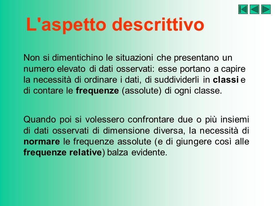 L'aspetto descrittivo Circa il concetto di dispersione, il parametro più vicino all'esperienza del neofita è lo scarto medio assoluto. In statistica,