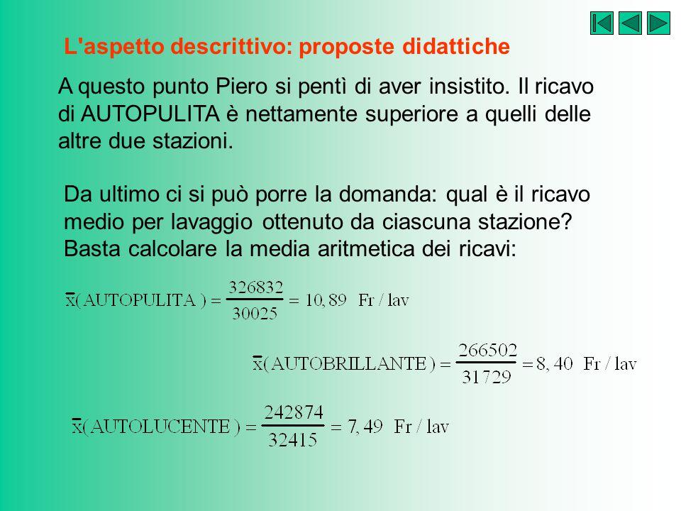 L'aspetto descrittivo: proposte didattiche Ma a Piero, il battagliero responsabile di AUTOLUCENTE, questi discorsi non vanno, per cui si decide di cal