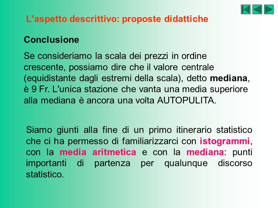 L'aspetto descrittivo: proposte didattiche A questo punto Piero si pentì di aver insistito. Il ricavo di AUTOPULITA è nettamente superiore a quelli de