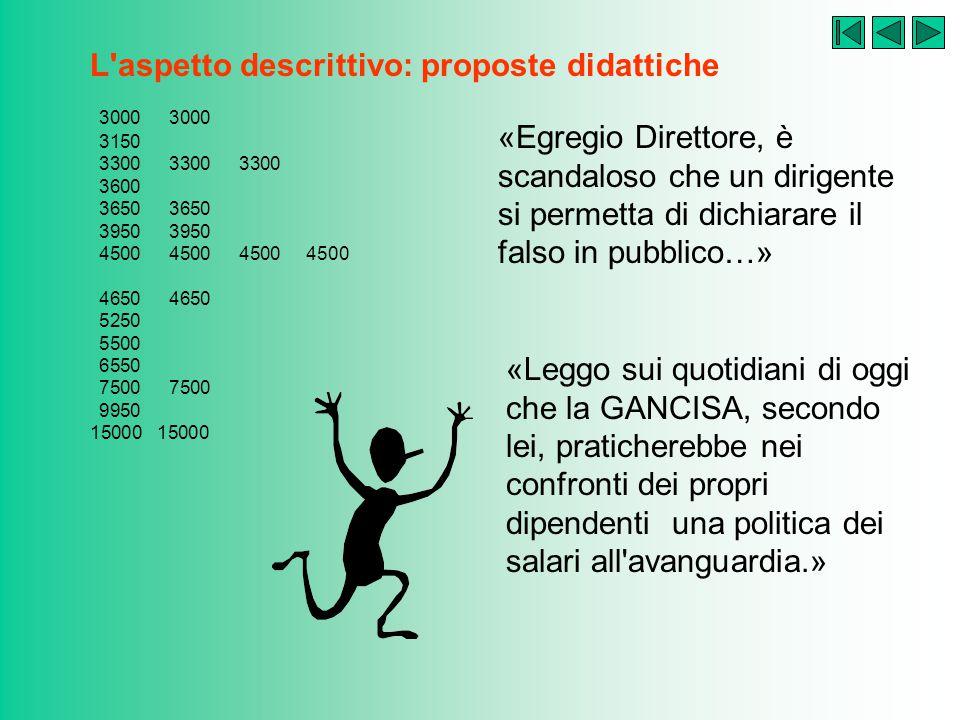 L'aspetto descrittivo: proposte didattiche Problema 2: media aritmetica o mediana? Ecco la lista completa dei salari (in Fr) che la ditta GANCISA dist