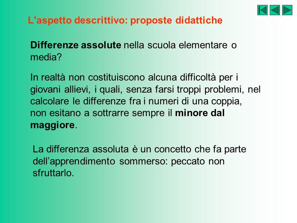 L'aspetto descrittivo: proposte didattiche L'osservazione è confermata se si osserva il grafico delle differenze assolute di ciascun valore rispetto a
