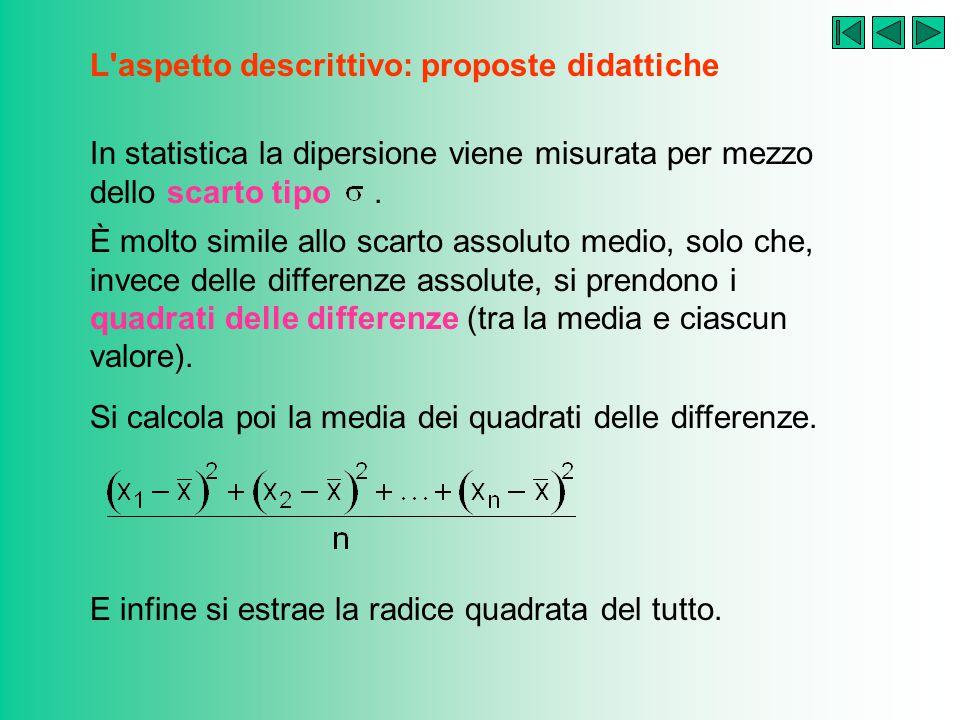 L'aspetto descrittivo: proposte didattiche In statistica: la differenza assoluta si chiama scarto assoluto e la media delle differenze assolute si chi