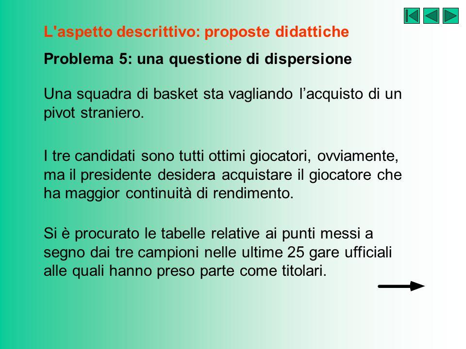L'aspetto descrittivo: proposte didattiche Come si interpreta la dispersione? Come faccio a sapere se una certa dispersione è tanta o poca? Non c'è ne