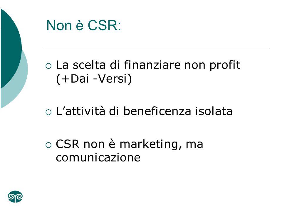 Non è CSR:  La scelta di finanziare non profit (+Dai -Versi)  L'attività di beneficenza isolata  CSR non è marketing, ma comunicazione