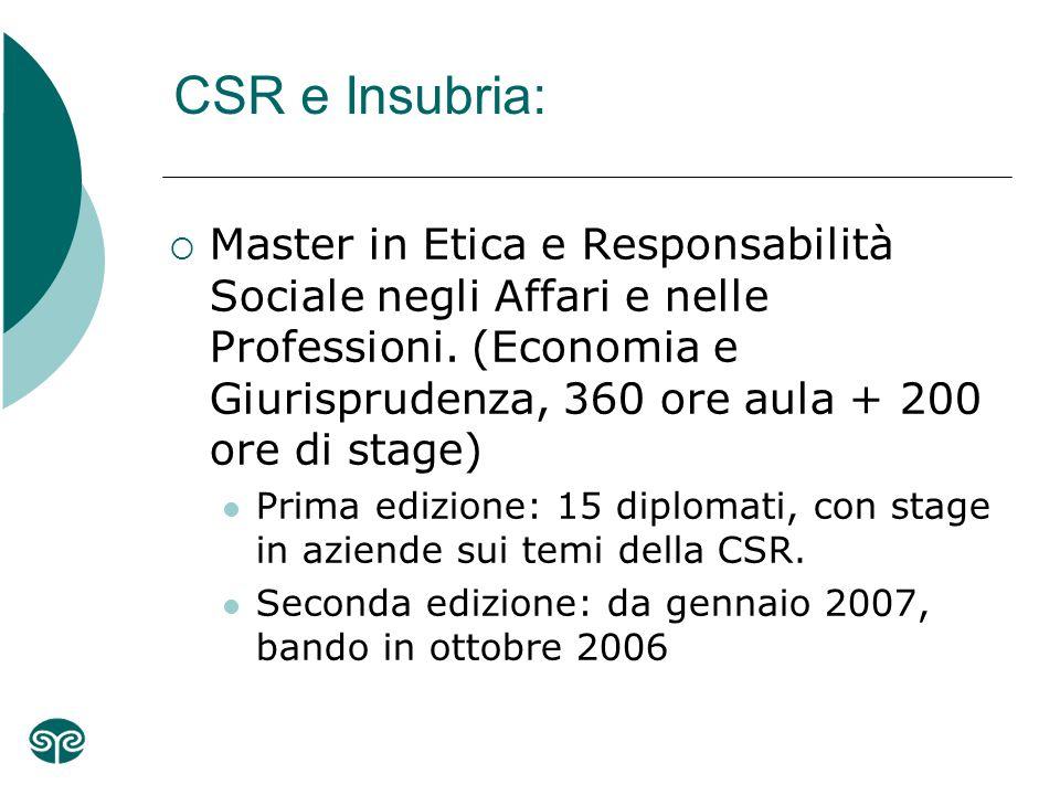 CSR e Insubria:  Master in Etica e Responsabilità Sociale negli Affari e nelle Professioni.