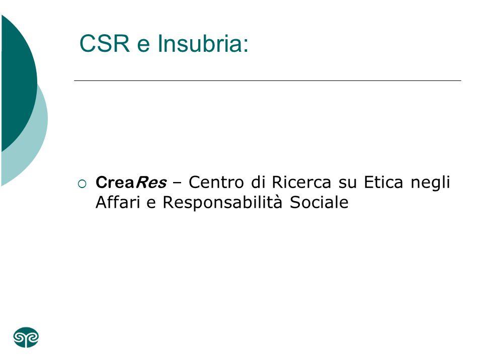 CSR e Insubria:  CreaRes – Centro di Ricerca su Etica negli Affari e Responsabilità Sociale