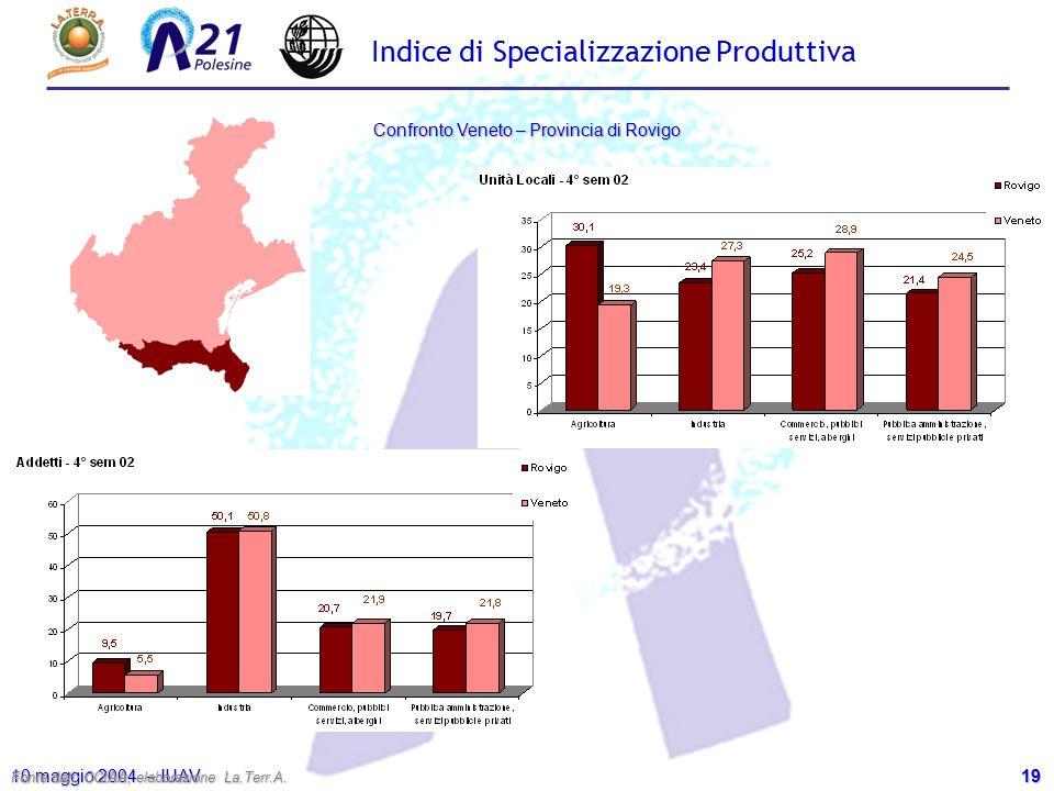 19 10 maggio 2004 – IUAV Confronto Veneto – Provincia di Rovigo Fonte dati: CCIAA, elaborazione La.Terr.A. Indice di Specializzazione Produttiva