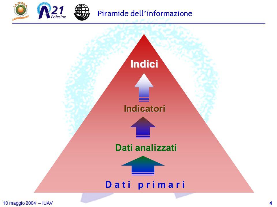 5 10 maggio 2004 – IUAV Indice… Indice NON è uguale all' indicatore.