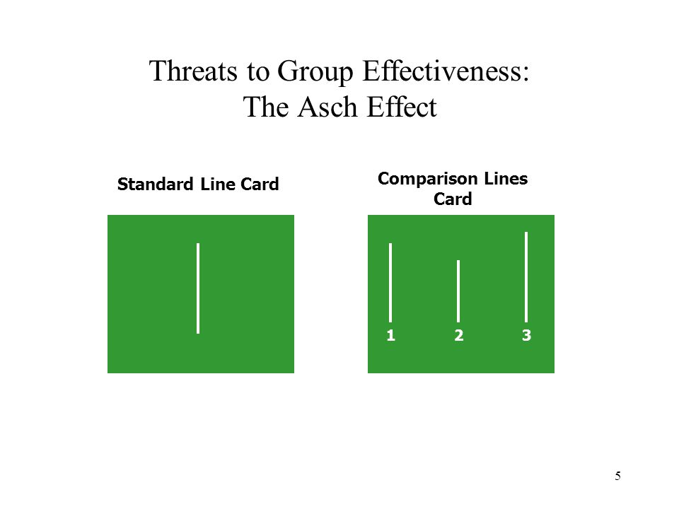 5 Threats to Group Effectiveness: The Asch Effect 123123 Standard Line Card Comparison Lines Card