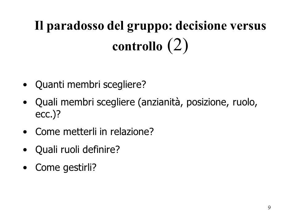 9 Il paradosso del gruppo: decisione versus controllo (2) Quanti membri scegliere.