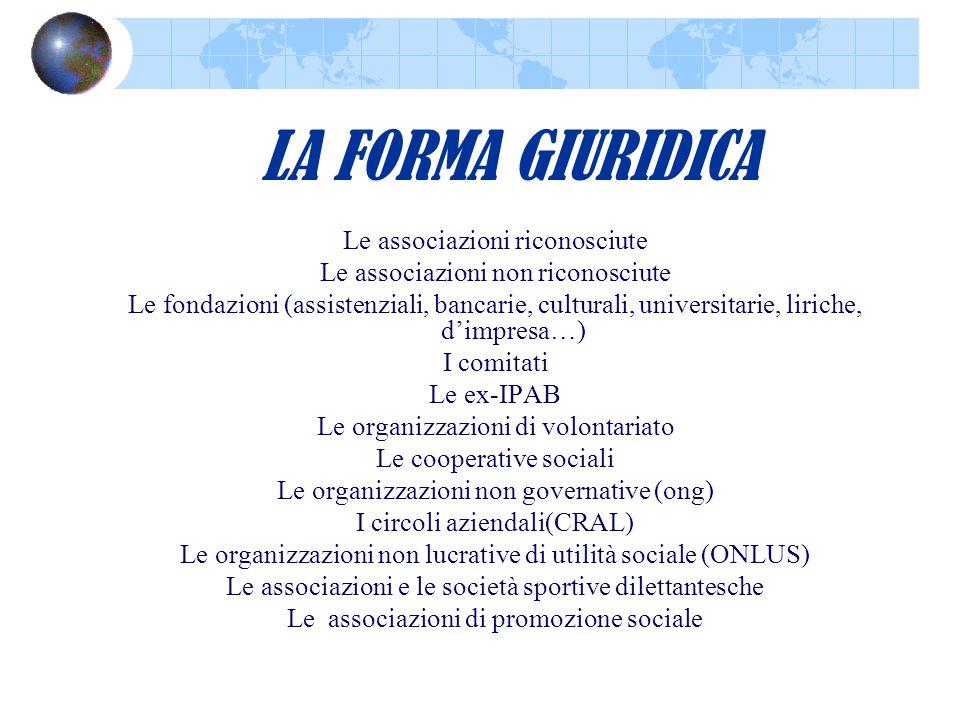LA FORMA GIURIDICA Le associazioni riconosciute Le associazioni non riconosciute Le fondazioni (assistenziali, bancarie, culturali, universitarie, lir