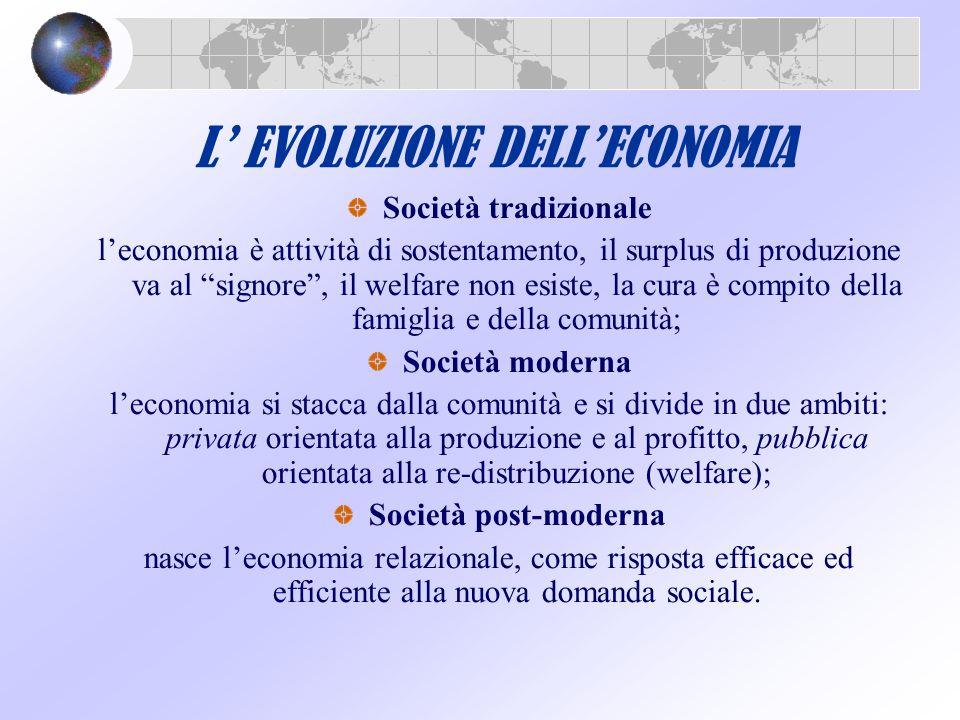 """L' EVOLUZIONE DELL'ECONOMIA Società tradizionale l'economia è attività di sostentamento, il surplus di produzione va al """"signore"""", il welfare non esis"""