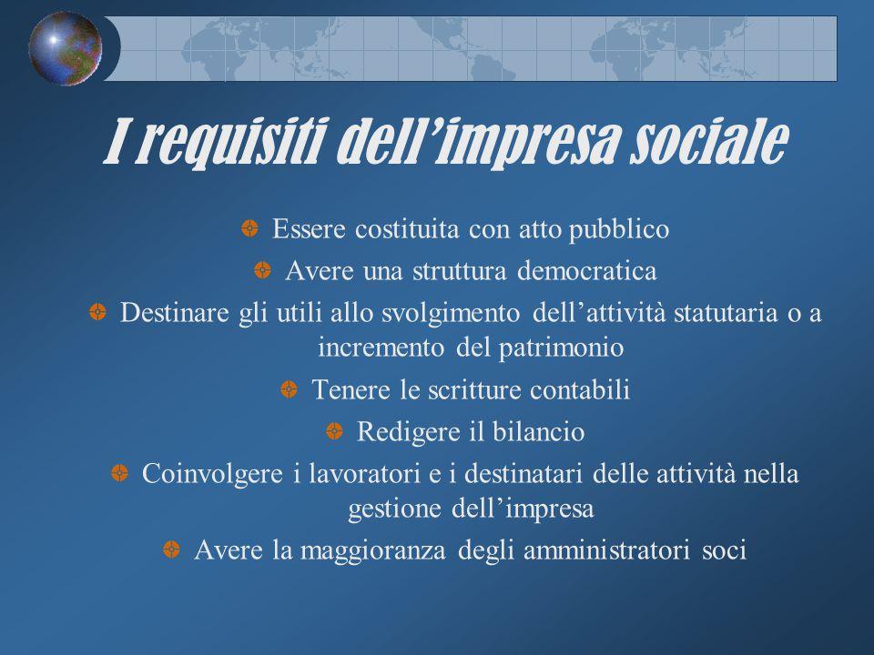 I requisiti dell'impresa sociale Essere costituita con atto pubblico Avere una struttura democratica Destinare gli utili allo svolgimento dell'attivit