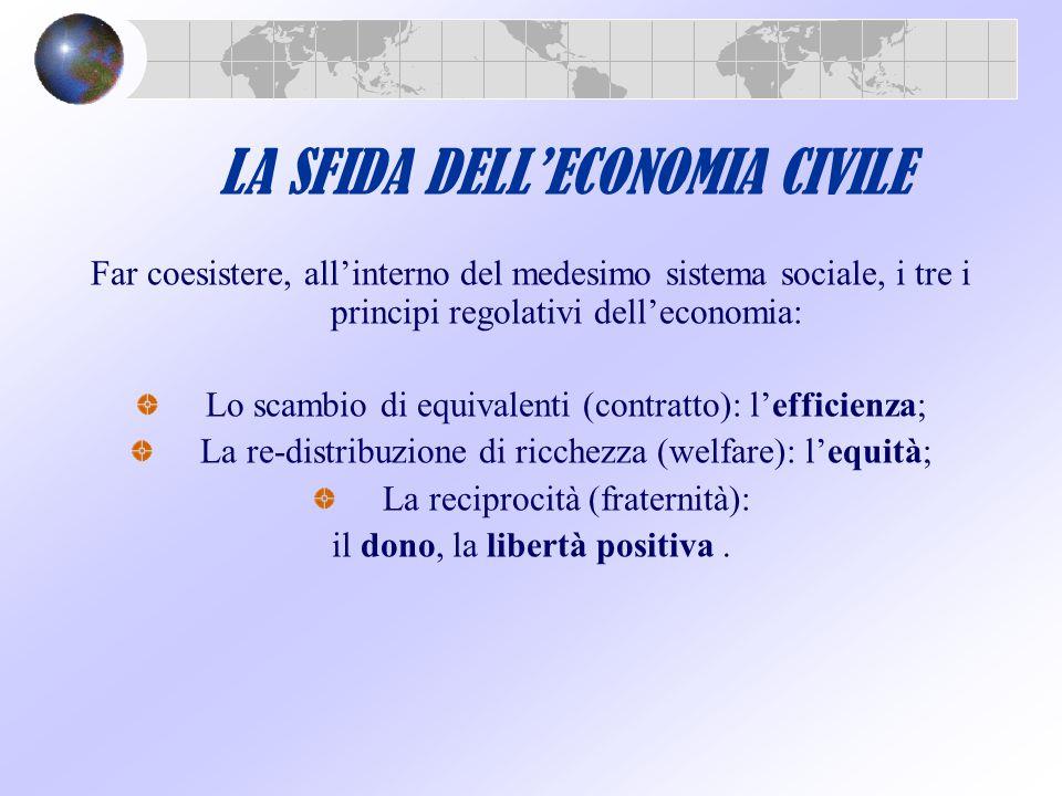 LA SFIDA DELL'ECONOMIA CIVILE Far coesistere, all'interno del medesimo sistema sociale, i tre i principi regolativi dell'economia: Lo scambio di equiv