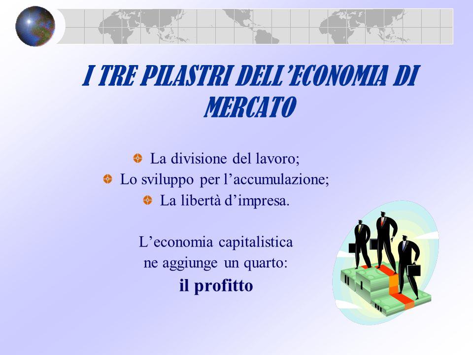 I TRE PILASTRI DELL'ECONOMIA DI MERCATO La divisione del lavoro; Lo sviluppo per l'accumulazione; La libertà d'impresa. L'economia capitalistica ne ag