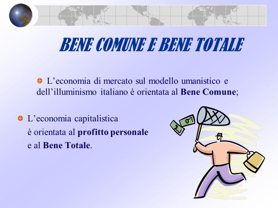 BENE COMUNE E BENE TOTALE L'economia di mercato sul modello umanistico e dell'illuminismo italiano è orientata al Bene Comune; L'economia capitalistic