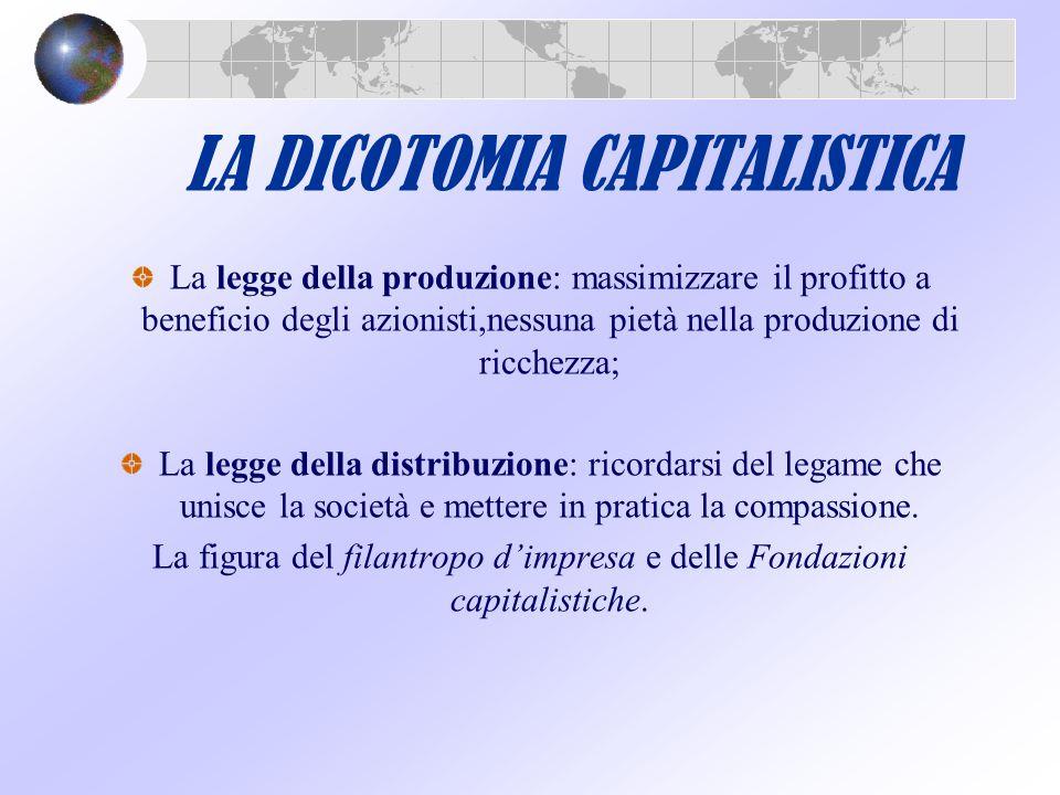 LA DICOTOMIA CAPITALISTICA La legge della produzione: massimizzare il profitto a beneficio degli azionisti,nessuna pietà nella produzione di ricchezza