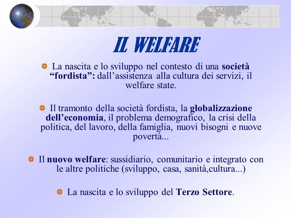 """IL WELFARE La nascita e lo sviluppo nel contesto di una società """"fordista"""": dall'assistenza alla cultura dei servizi, il welfare state. Il tramonto de"""