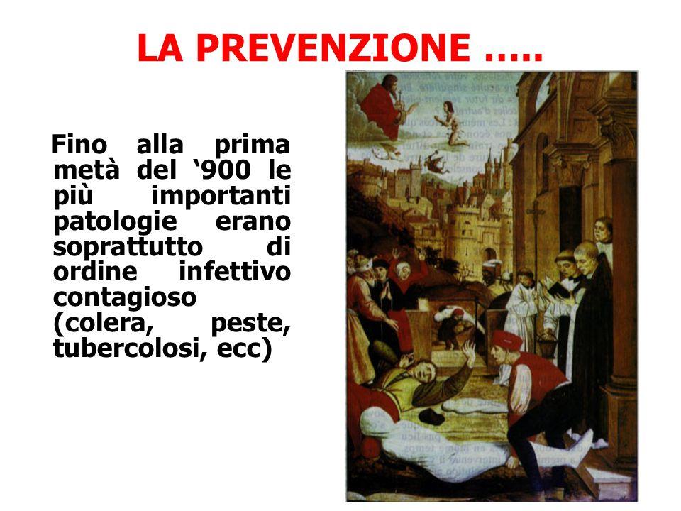 LA PREVENZIONE ….. Fino alla prima metà del '900 le più importanti patologie erano soprattutto di ordine infettivo contagioso (colera, peste, tubercol