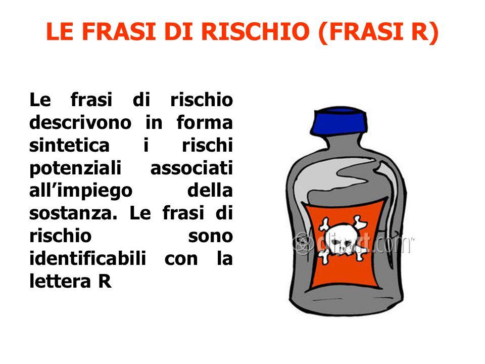 LE FRASI DI RISCHIO (FRASI R) Le frasi di rischio descrivono in forma sintetica i rischi potenziali associati all'impiego della sostanza. Le frasi di