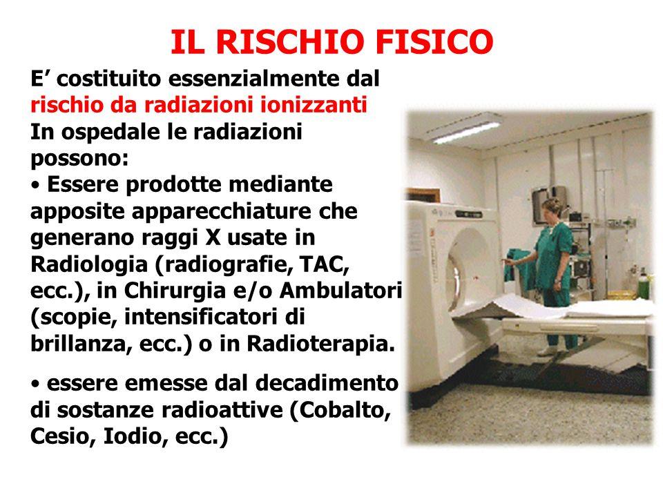 IL RISCHIO FISICO E' costituito essenzialmente dal rischio da radiazioni ionizzanti In ospedale le radiazioni possono: Essere prodotte mediante apposite apparecchiature che generano raggi X usate in Radiologia (radiografie, TAC, ecc.), in Chirurgia e/o Ambulatori (scopie, intensificatori di brillanza, ecc.) o in Radioterapia.