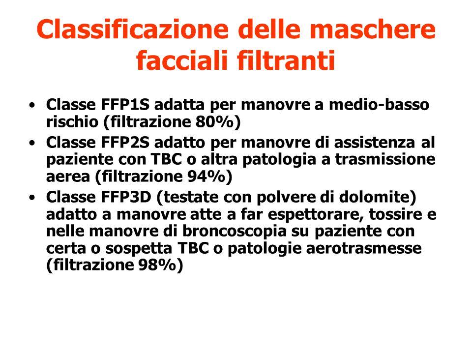Classificazione delle maschere facciali filtranti Classe FFP1S adatta per manovre a medio-basso rischio (filtrazione 80%) Classe FFP2S adatto per mano