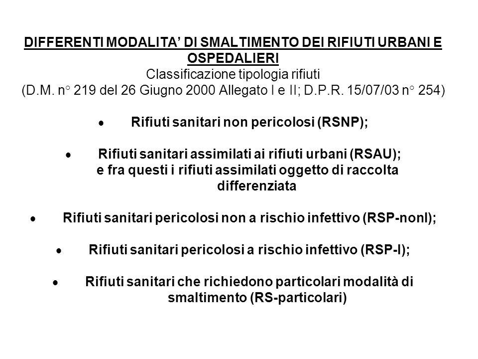 DIFFERENTI MODALITA' DI SMALTIMENTO DEI RIFIUTI URBANI E OSPEDALIERI Classificazione tipologia rifiuti (D.M. n° 219 del 26 Giugno 2000 Allegato I e II