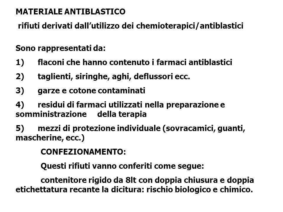 MATERIALE ANTIBLASTICO rifiuti derivati dall'utilizzo dei chemioterapici/antiblastici Sono rappresentati da: 1) flaconi che hanno contenuto i farmaci antiblastici 2) taglienti, siringhe, aghi, deflussori ecc.