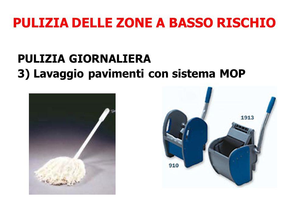 PULIZIA GIORNALIERA 3) Lavaggio pavimenti con sistema MOP