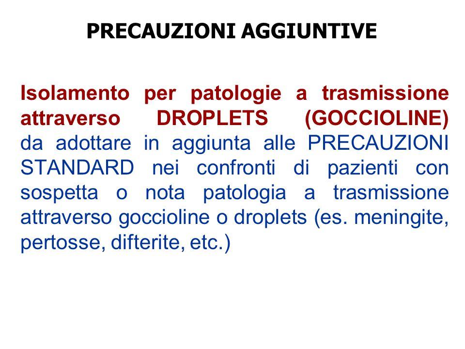 Isolamento per patologie a trasmissione attraverso DROPLETS (GOCCIOLINE) da adottare in aggiunta alle PRECAUZIONI STANDARD nei confronti di pazienti con sospetta o nota patologia a trasmissione attraverso goccioline o droplets (es.