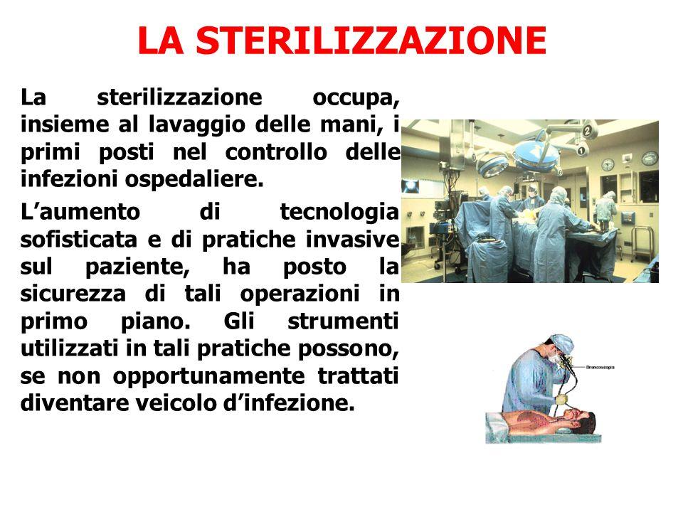 La sterilizzazione occupa, insieme al lavaggio delle mani, i primi posti nel controllo delle infezioni ospedaliere. L'aumento di tecnologia sofisticat