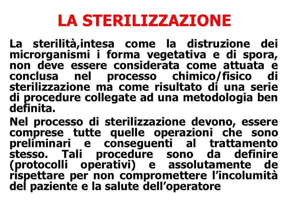 LA STERILIZZAZIONE La sterilità,intesa come la distruzione dei microrganismi i forma vegetativa e di spora, non deve essere considerata come attuata e