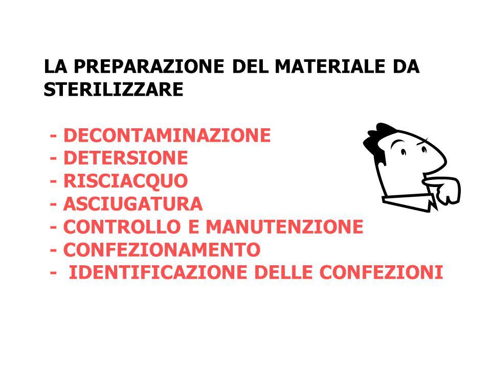 LA PREPARAZIONE DEL MATERIALE DA STERILIZZARE - DECONTAMINAZIONE - DETERSIONE - RISCIACQUO - ASCIUGATURA - CONTROLLO E MANUTENZIONE - CONFEZIONAMENTO - IDENTIFICAZIONE DELLE CONFEZIONI