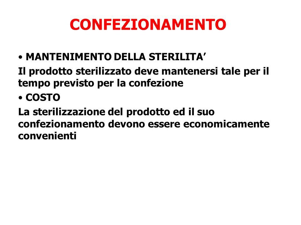 MANTENIMENTO DELLA STERILITA' Il prodotto sterilizzato deve mantenersi tale per il tempo previsto per la confezione COSTO La sterilizzazione del prodotto ed il suo confezionamento devono essere economicamente convenienti CONFEZIONAMENTO