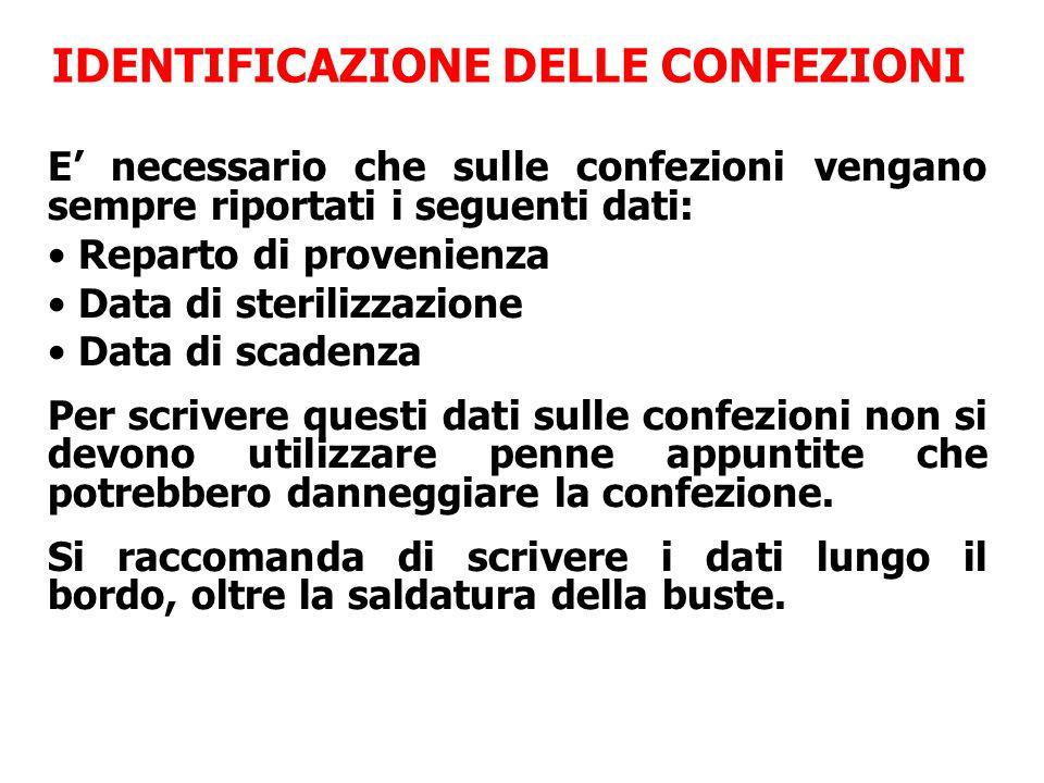IDENTIFICAZIONE DELLE CONFEZIONI E' necessario che sulle confezioni vengano sempre riportati i seguenti dati: Reparto di provenienza Data di sterilizz