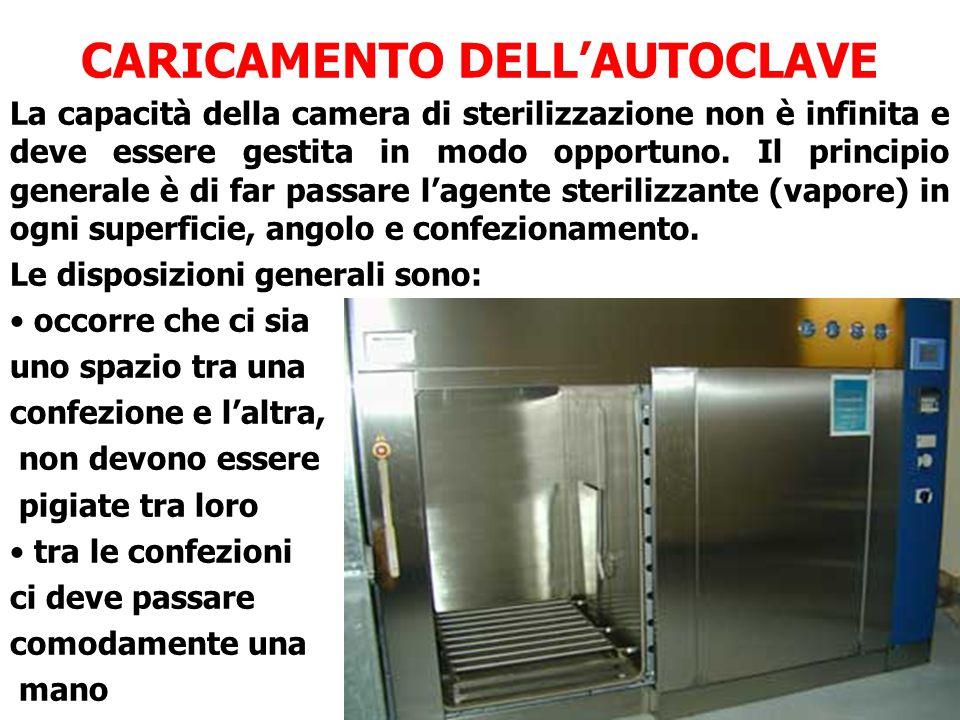 CARICAMENTO DELL'AUTOCLAVE La capacità della camera di sterilizzazione non è infinita e deve essere gestita in modo opportuno.