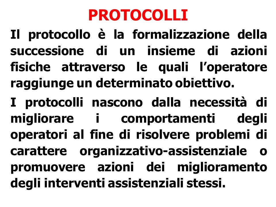 PROTOCOLLI Il protocollo è la formalizzazione della successione di un insieme di azioni fisiche attraverso le quali l'operatore raggiunge un determinato obiettivo.