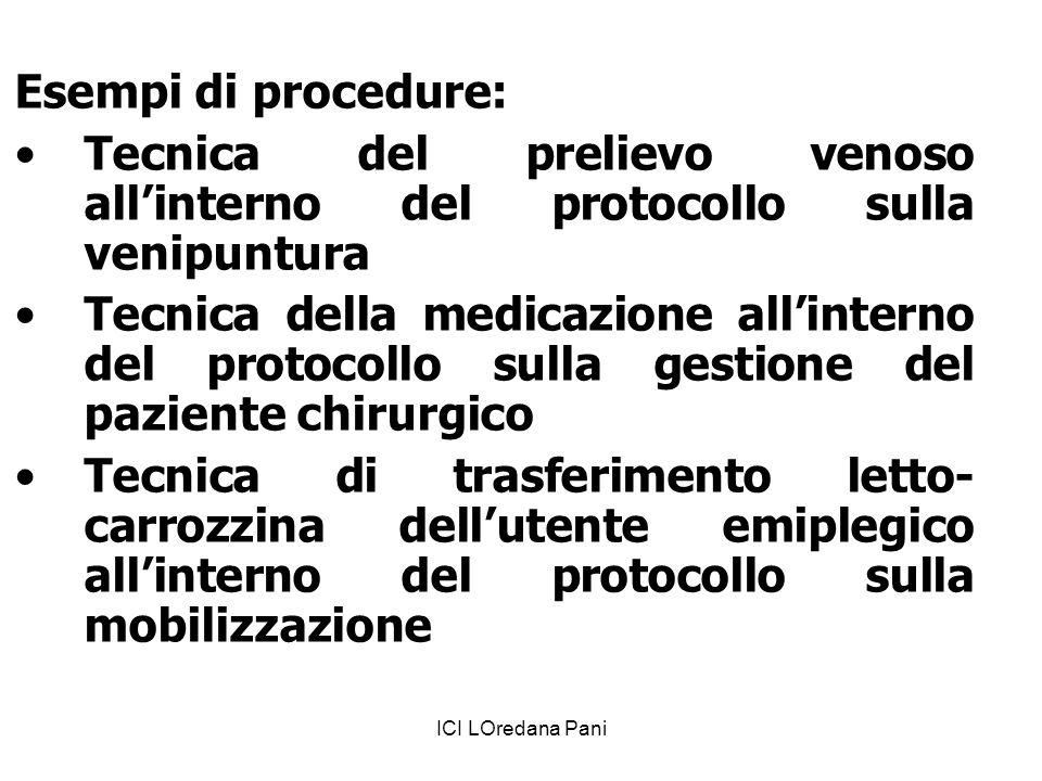ICI LOredana Pani Esempi di procedure: Tecnica del prelievo venoso all'interno del protocollo sulla venipuntura Tecnica della medicazione all'interno