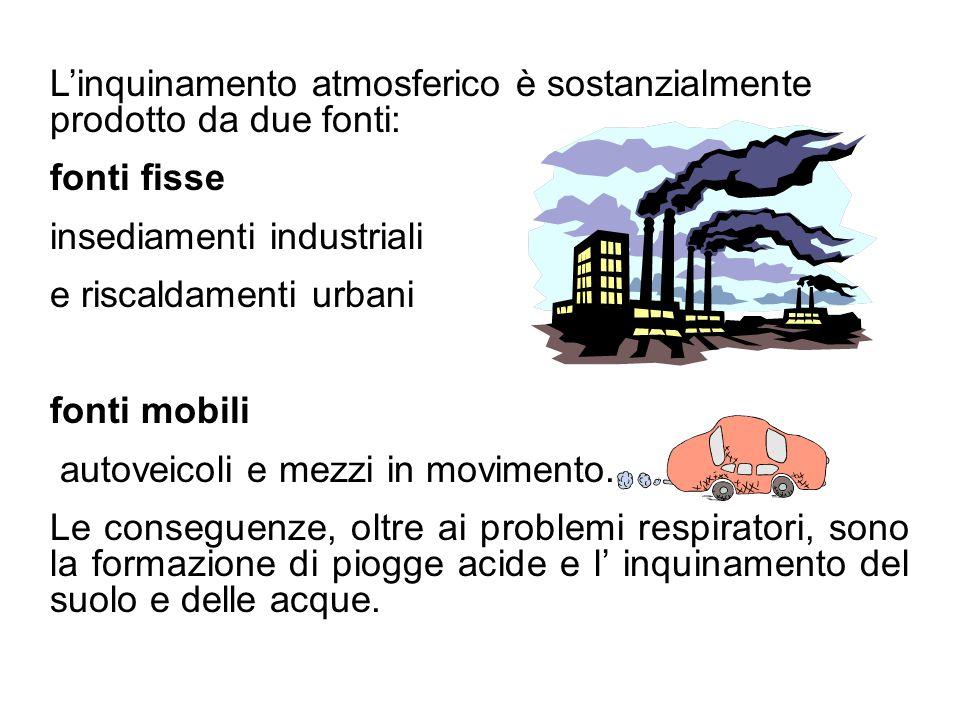 L'inquinamento atmosferico è sostanzialmente prodotto da due fonti: fonti fisse insediamenti industriali e riscaldamenti urbani fonti mobili autoveicoli e mezzi in movimento.
