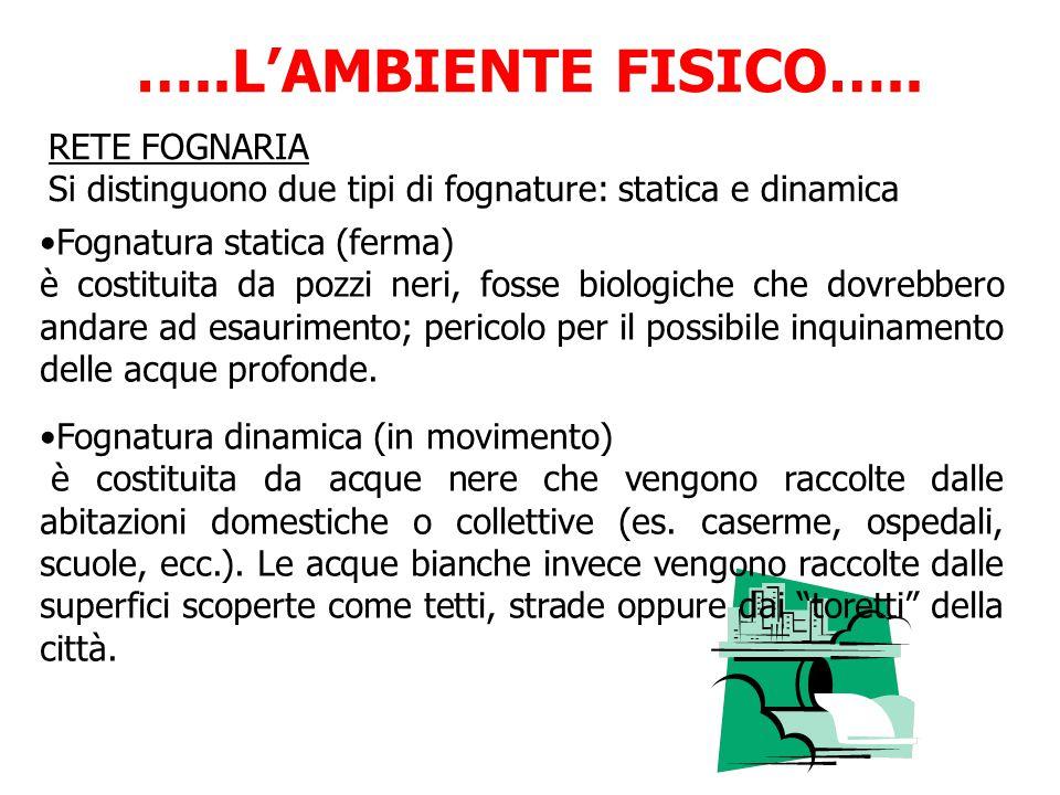 …..L'AMBIENTE FISICO…..