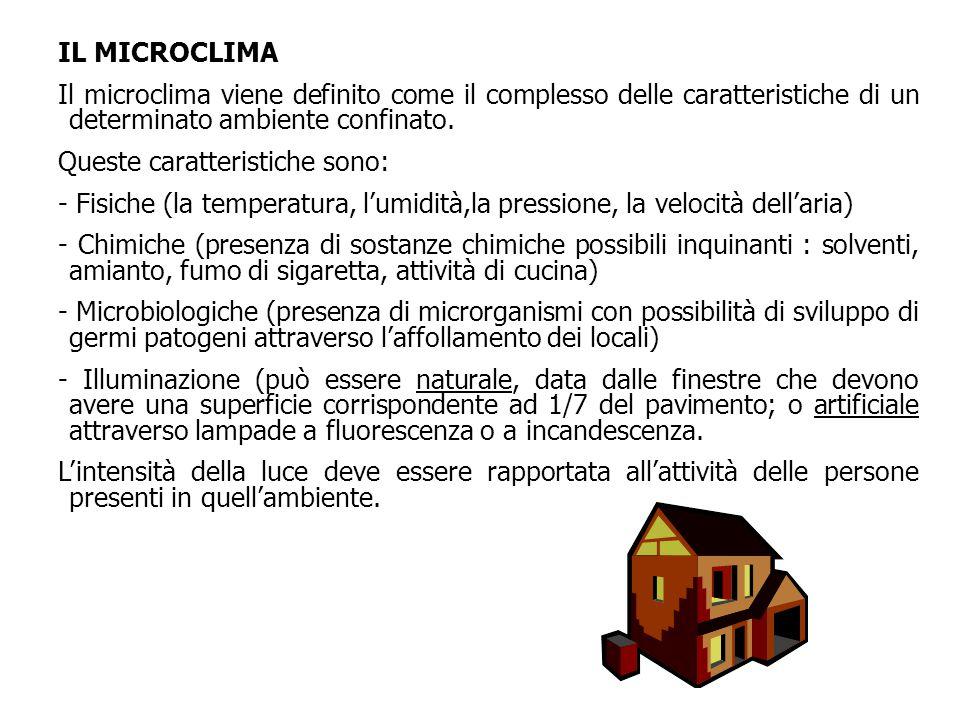 IL MICROCLIMA Il microclima viene definito come il complesso delle caratteristiche di un determinato ambiente confinato. Queste caratteristiche sono: