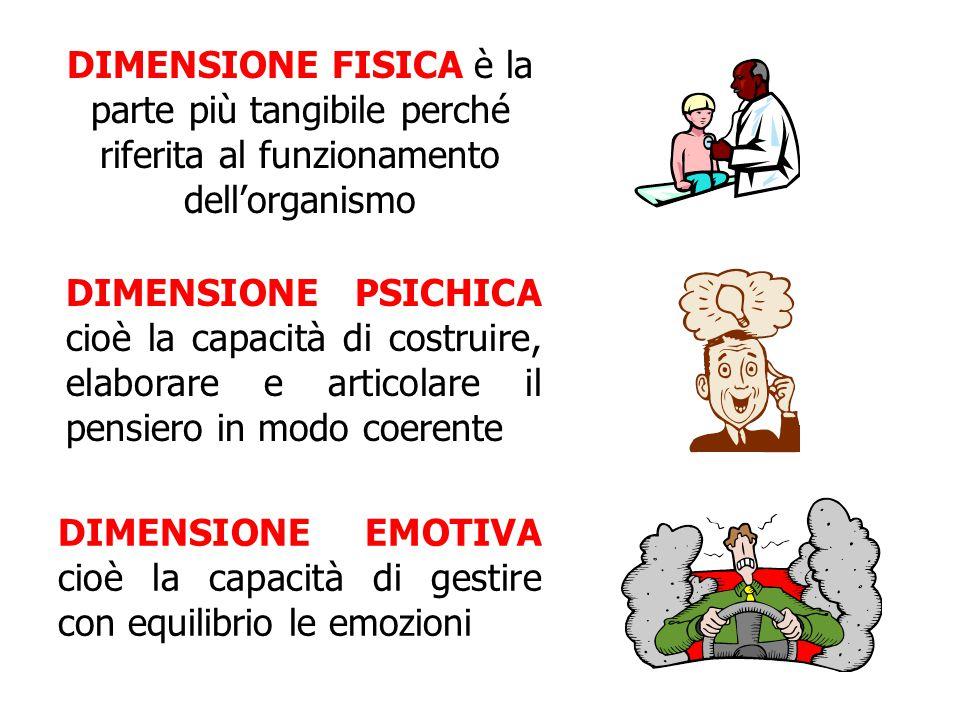 DIMENSIONE FISICA è la parte più tangibile perché riferita al funzionamento dell'organismo DIMENSIONE PSICHICA cioè la capacità di costruire, elaborar