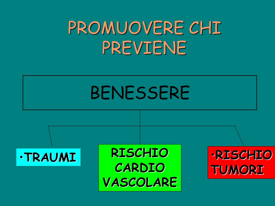 BENESSERE RISCHIO CARDIO VASCOLARE PROMUOVERE CHI PREVIENE TRAUMITRAUMI RISCHIO TUMORIRISCHIO TUMORI